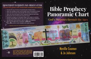 Bible Prophecy Panoramic Chart Book Cover
